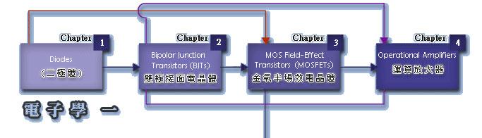 交大系统接线图